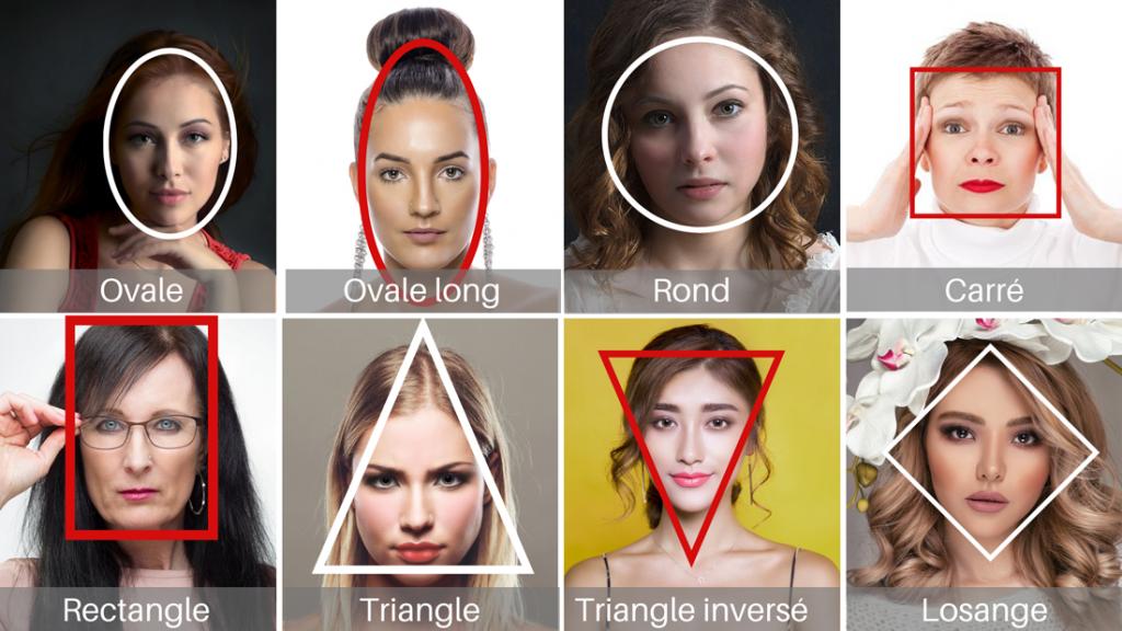 formes de visage